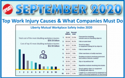 Top Work Injury Causes & What Companies Must Do